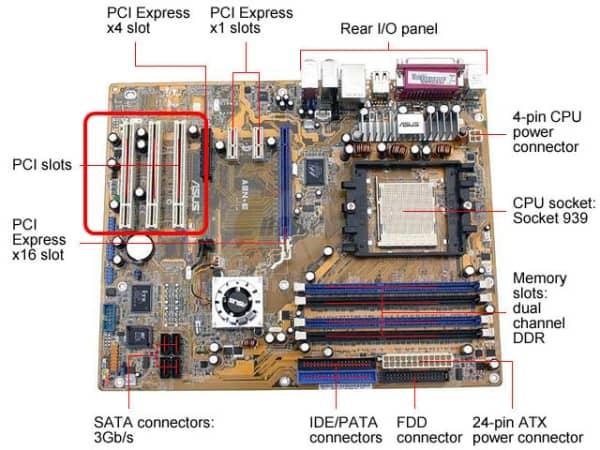 Slot PCI su scheda madre