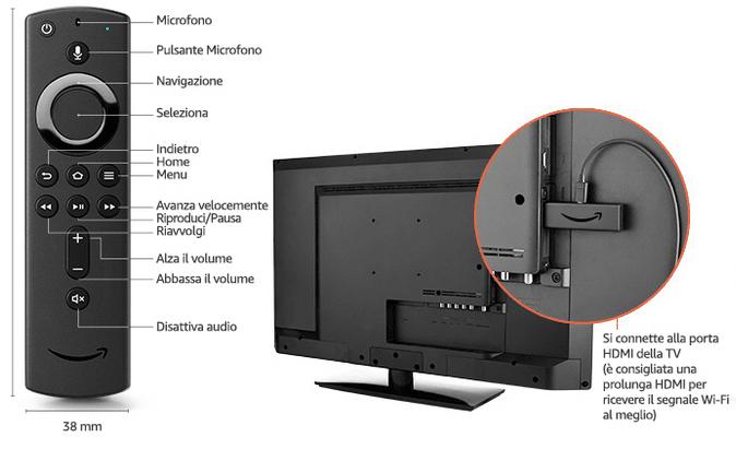 Amazon Firestick tv 4K telecomando e dongle