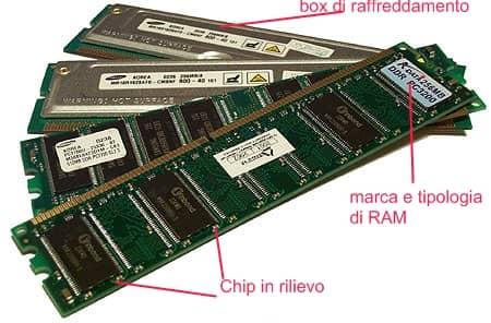 Esempio di memoria RAM