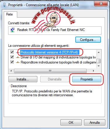 IPv4 scheda di rete