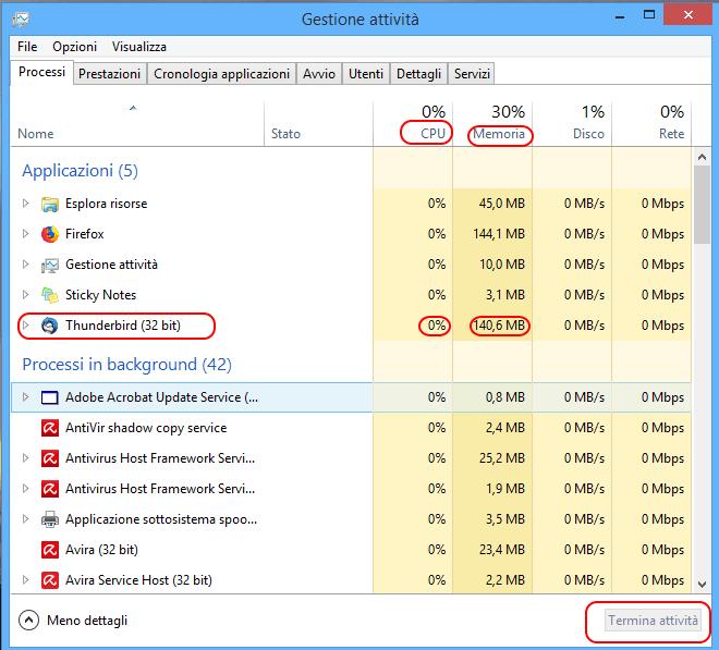 Task manager di Windows