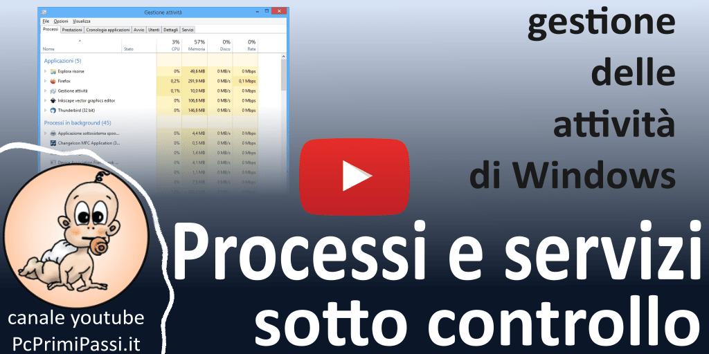 Come gestire attività e processi di Windows con il task manager