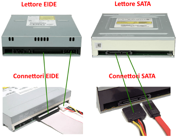 Connettori eide e sata per cd dvd